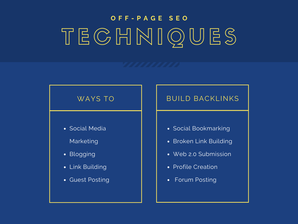 Off-Page SEO Techniques 2021